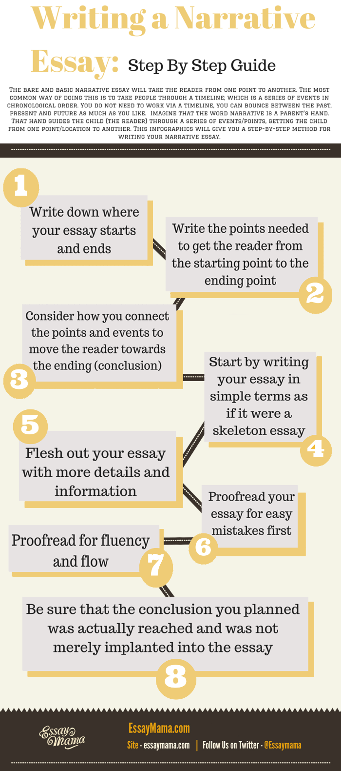 guide to effective instruction in writing