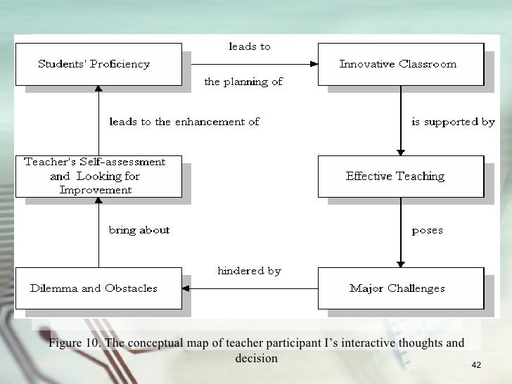 diagnostic teaching of reading techniques for instruction and assessment pdf